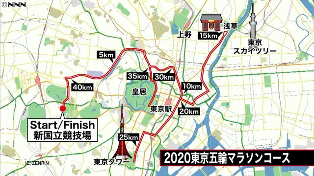 2020年東京オリンピック マラソンコース 真夏の東京 8月
