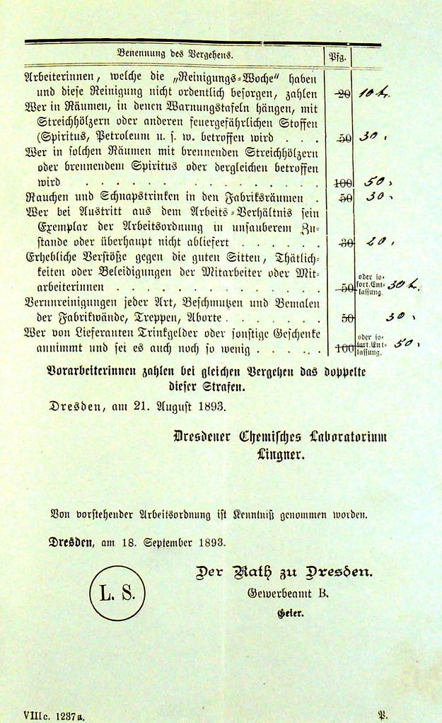 Straftabelle zur Arbeitsordnung des Dresdner Chemischen Laboratoriums Lingner von 1893