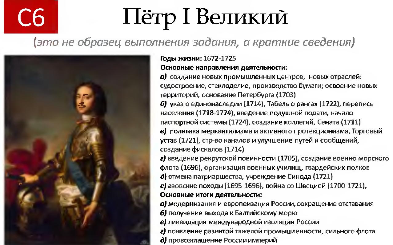кто из деятелей эпохи царя алексея актуальные