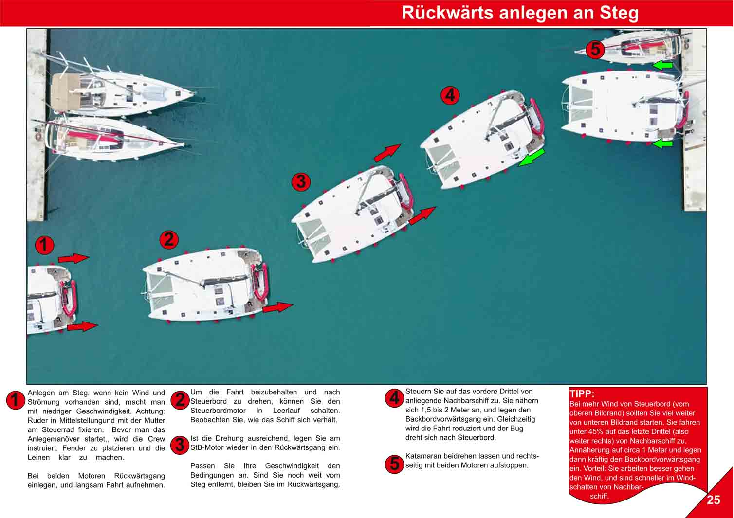 Docking exercise describtion