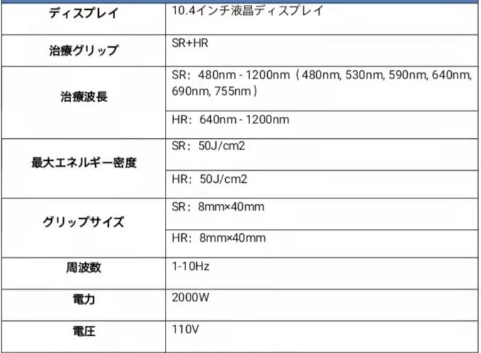 ホワイトローズジャパン株式会社