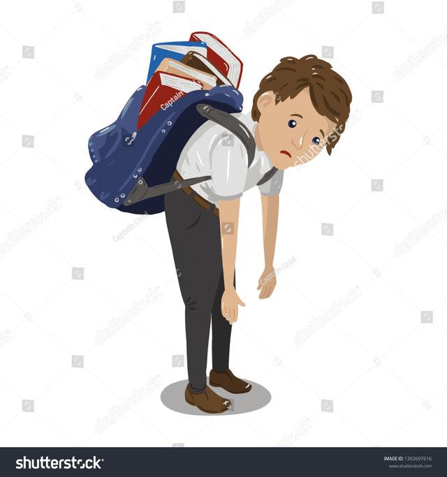 Wie schwer sollte ein Schulranzen sein?