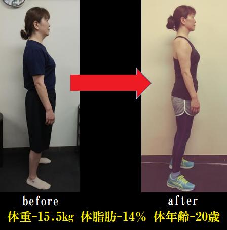 仙台のダイエット専門店SAVER'SGYM(セイバーズジム)の成果例。