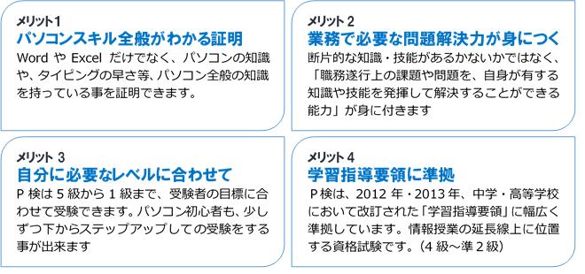 P検(パソコン検定)資格対策コ...