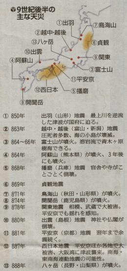 地球史から千年に一度の地震、火山大活動期に入ったようです。 2011/5/18読売新聞