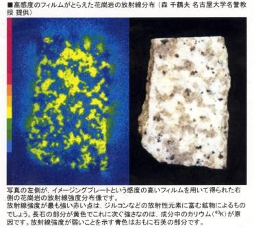 花崗岩は崩壊しやすい、放射線元素に富む長石、ジルコンが濃縮された放射線強度2.0μS/hr < が高い地層は僅か0.2%と希少であり医学治療用として使用されています。(東京ミネラルショーで聞き取り)