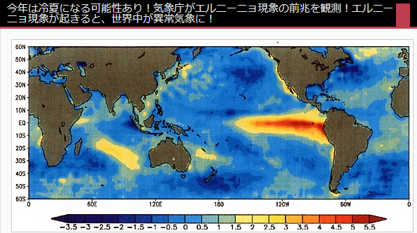地表のゼロ磁場地帯はエルニーニョ現象を起こしている