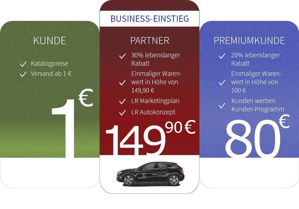 Endkunde, Premiumkunde oder Partner - Wählen Sie den für Sie richtigen Weg!