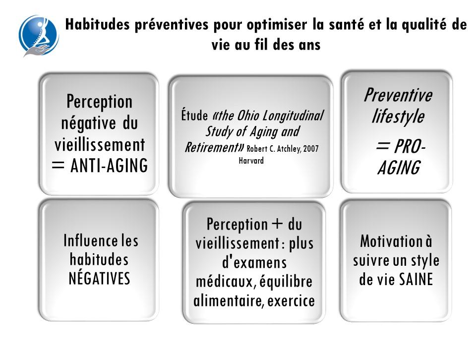 anti-aging; pro-aging; perception; sante; Canet; osteopathie; Probodyone; Fabrice Lefevre;