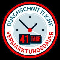 Durchschnittliche Vermarktungsdauer Immobilien Wannsee