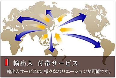 輸出入 付帯サービス