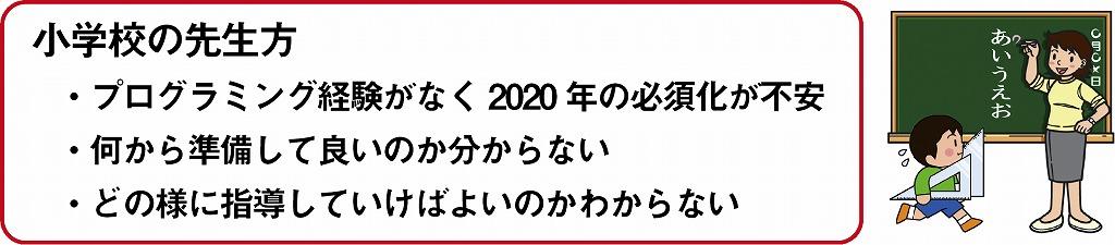 「プログラミングの経験がなく2020年の必須化が不安」「何から準備して良いのか分からない」「どの様に指導していけばよいのかわからない」