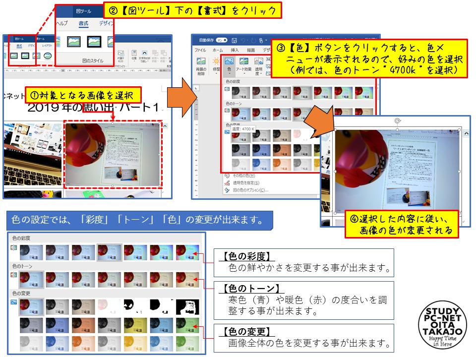"""先ず、加工したい画像をクリックして選択します。すると【図ツール】が表示されるので、その下の【書式】をクリックします。次に【色】ボタンをクリックすると色メニューが表示されるので、好みの色を選択します(例では、色のトーン""""4700k""""を選択)。"""