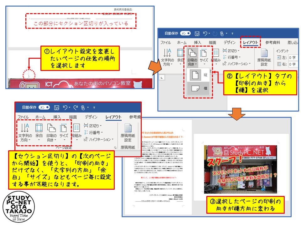 まず最初に、レイアウト設定を変更したいページの任意の場所を選択します(例では2ページ目の先頭行にカーソルを合わせています)。  次に、【レイアウト】タブを選択し【印刷の向き】から【横】を選択すれば作業は完了。1ページ目の用紙の向きが縦、2ページ目の用紙の向きが横になります。  【セクション区切り】の【次のページから開始】を使うと、「印刷の向き」だけでなく、「文字列の方向」「余白」「サイズ」などもページ毎に設定する事が可能になります。