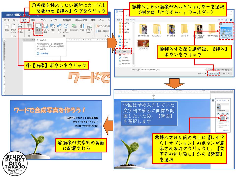 まず、画像を挿入したい箇所にカーソルを合わせ【挿入】タブをクリック後、【画像】ボタンをクリックします。  表示されたウィンドウで画像が入っているフォルダー(例では「ピクチャー」フォルダー)を選択し、挿入する画像を選択後【挿入】ボタンをクリックします。  最後に、挿入された画像の右上に表示される【レイアウトオプション】ボタンをクリックし、表示されたメニューから【背面】を選択すれば作業は完了です。