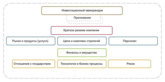 инвестиции недвижимость Одесса, инвестиции Одесса, застройщики Одесса, девелоперы Одесса