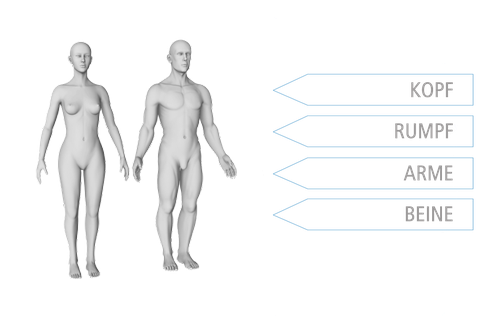 Prothesen, Orthesen, Hilfsmittel, Orthopädie, Klinz, Bernburg