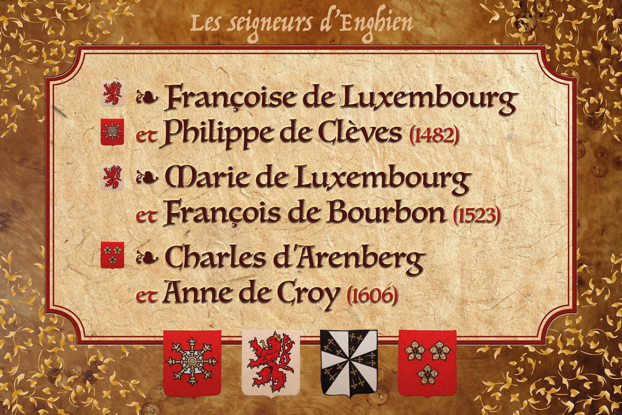 Panneau: les Seigneurs d'Enghien - Impression sur Forex