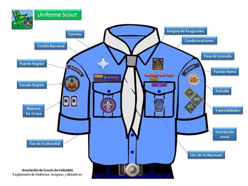 reglamento del uniforme insignias y distintivos scout