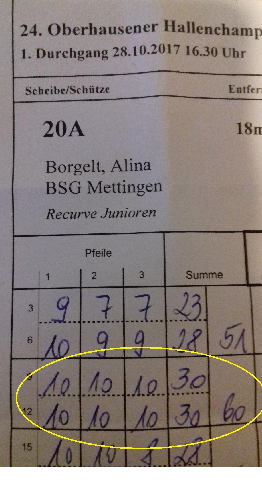 Alina 2017 (NRW Hallenchampionat Oberhausen)