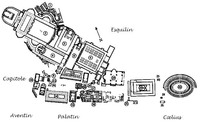 Rome : Forums impériaux, forum romanum et ses environs - Italie