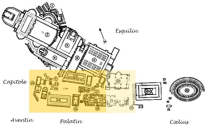 Rome - Forum Romanum (Forum vetus) et son extension (forum adjectum) - Italie