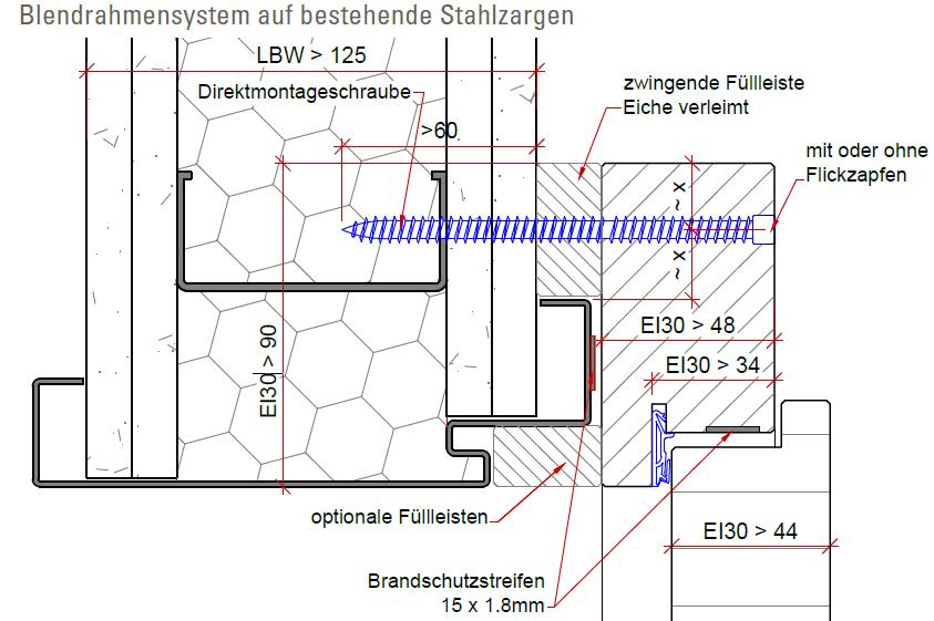 Neu geprüft: Unika EI30 als Stahlzargen Sanierungslösung
