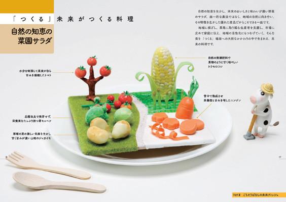 立体イラスト 食品会社ビジュアルBOOK1