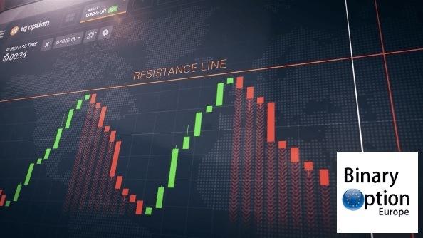 Linea di resistenza di trading iq option