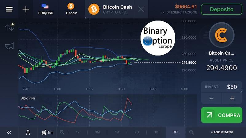 iq option bitcoin cash trading