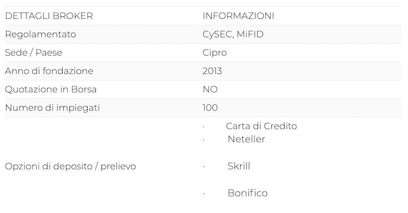 tabella riassuntiva europefx.com