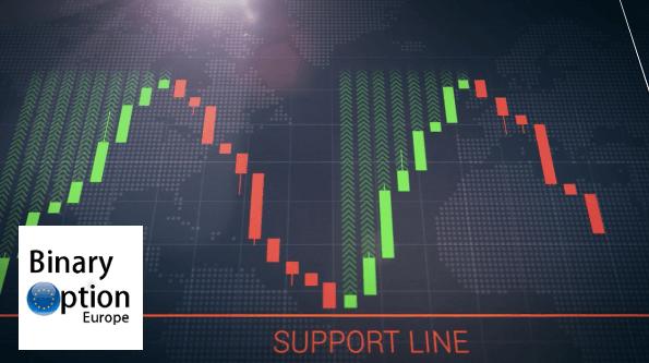 linee di supporto iq option trading CFD Forex e Criptovalute