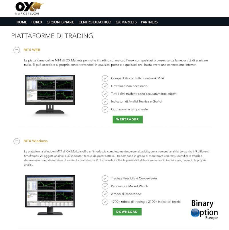 OXMarkets piattaforma Metatrader per device Apple
