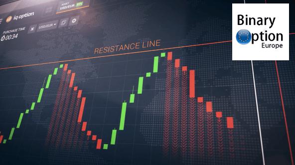 linee di ressitenza per iq option trading CFD Forex e Criptovalute