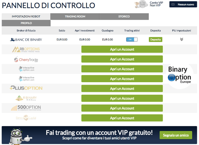 pannello di controllo binary options robot