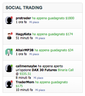 topoption social trading