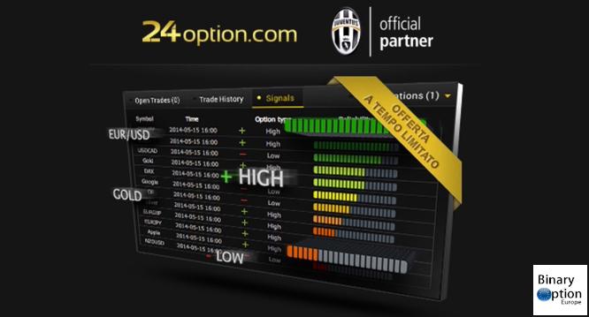 segnali 24option trading affidabili opzioni binarie