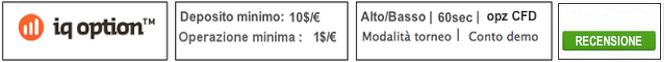 iq option opzioni binarie digitali cfd forex