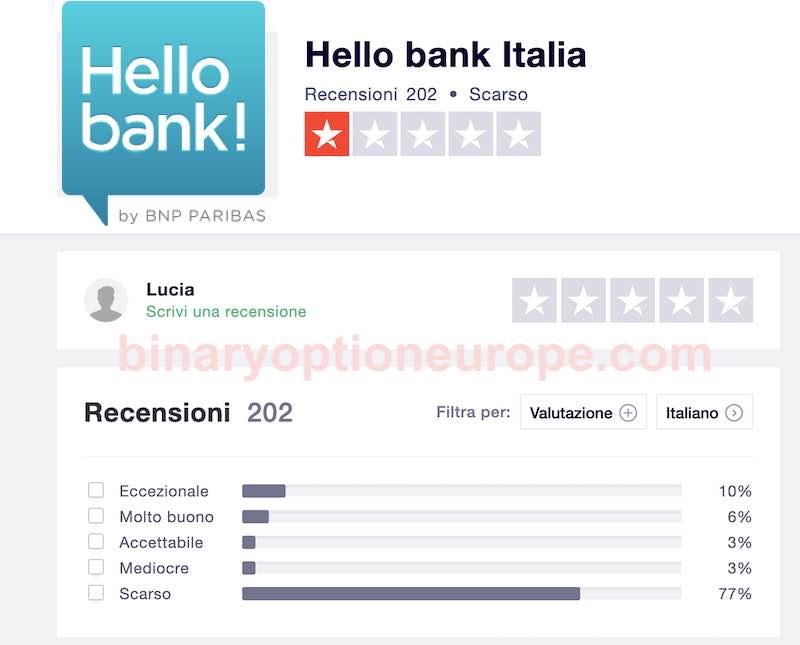 trading online hello bank opinioni recensioni