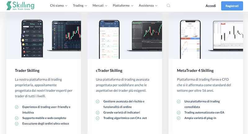 skilling piattaforme di trading
