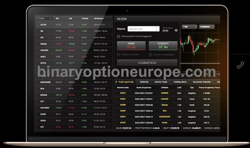24option conto demo gratis trading online
