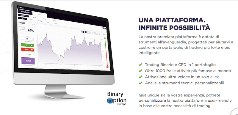 Binary options experts login