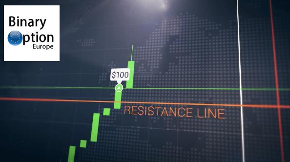 rottura della resistenza in iq option trading CFD Forex e Criptovalute