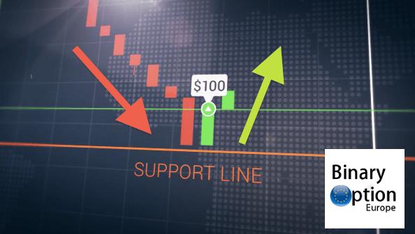 strategia del rimbalzo linea di supporto con iq option opzioni binarie