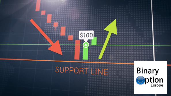 strategia del rimbalzo linea di supporto con iq option trading CFD Forex e Criptovalute