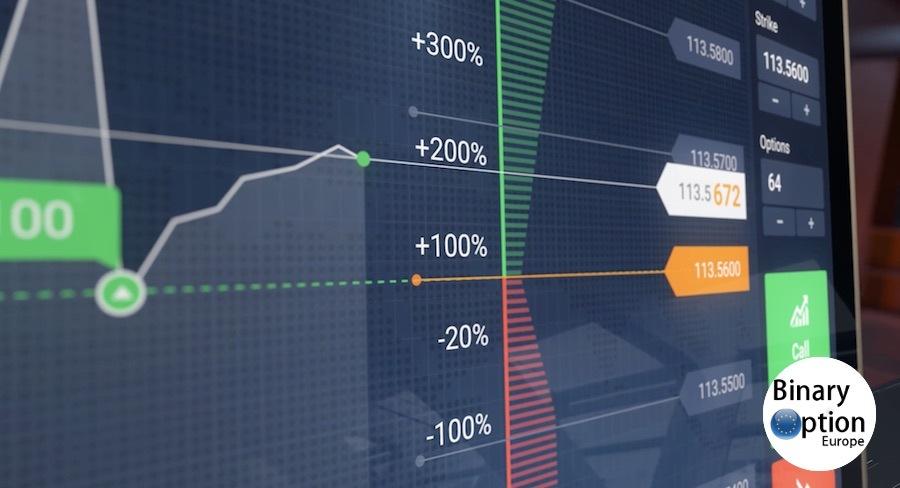 iq option opzioni classiche profitti illimitati
