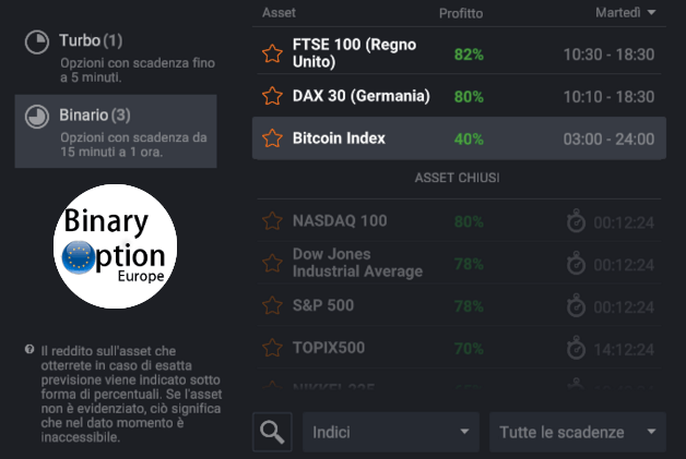 bitcoin iq option opzioni binarie
