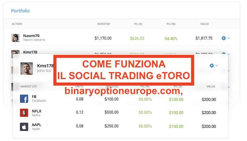 come funziona il social trading etoro copy trader