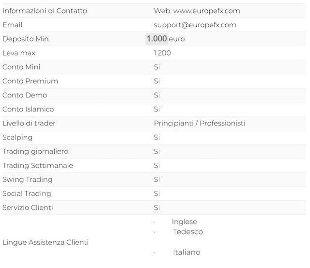 europefx.com metatrader 4 trading piattaforme