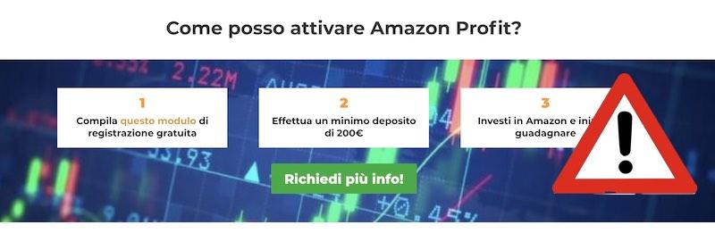 amazon profit recensioni negative